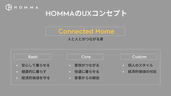 HOMMAのUXコンセプトは「Connected Home」。個々人のライフスタイルを大切にしながら、人と人とがつながれるように構築されている。
