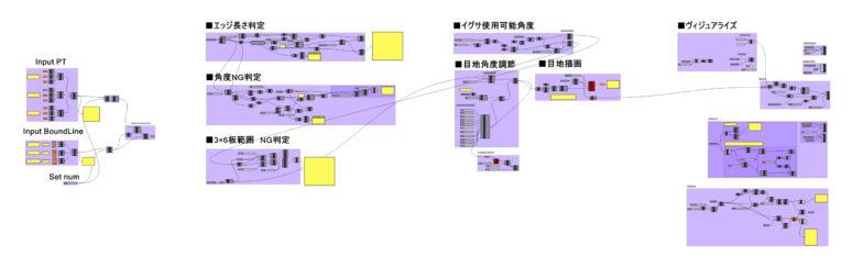 GH内のコンポーネント配列