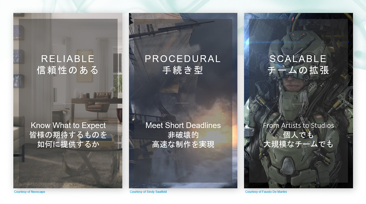 RELIABLE PROCEDURAL SCALABLE